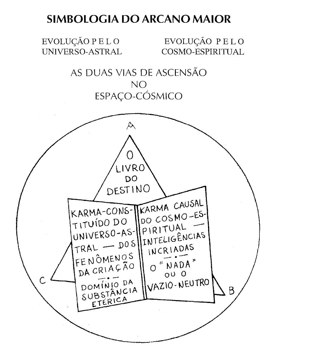 http://img.comunidades.net/umb/umbandadobrasil/arcano_1.jpg