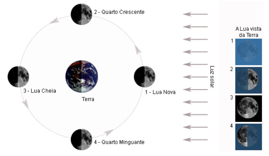 https://img.comunidades.net/umb/umbandadobrasil/aspectos_astrol_gicos_14.png