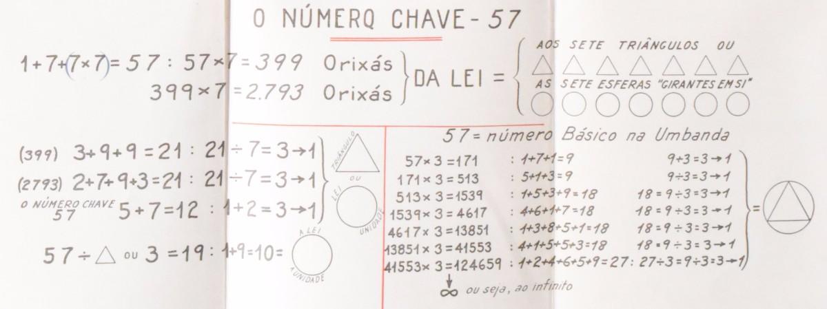 http://img.comunidades.net/umb/umbandadobrasil/numerologia1.JPG