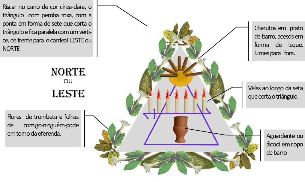https://img.comunidades.net/umb/umbandadobrasil/triangulo_marab_11_12_2019.jpeg