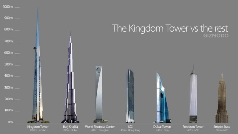 http://img.comunidades.net/val/valentimeccel/327_KingdomTower.jpg_nhdfddrnjvjc.jpg